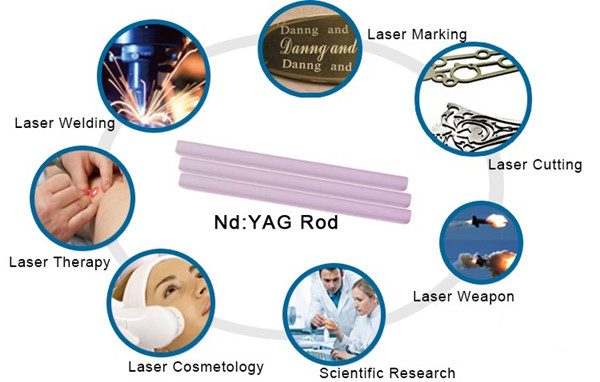 Application of nd yag laser rod.jpg